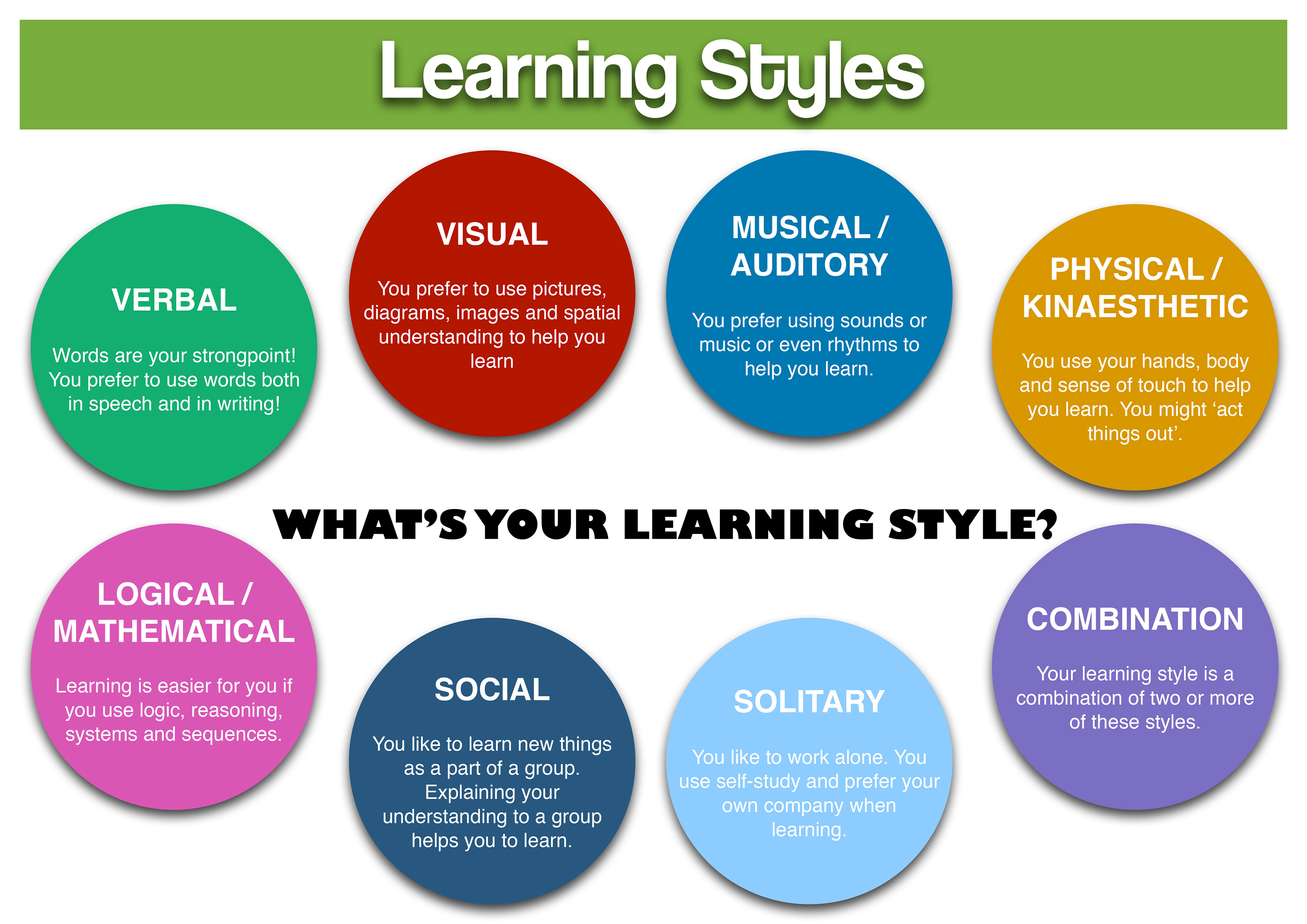 Dissertation learning style