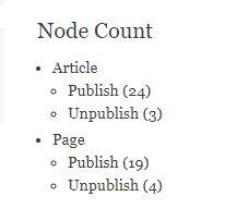 Node count   Drupal org