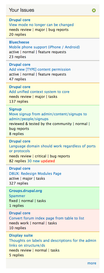 screenshot of my issues block on dashboard