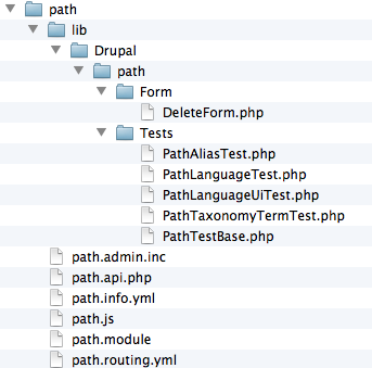 Deeply nested directories.