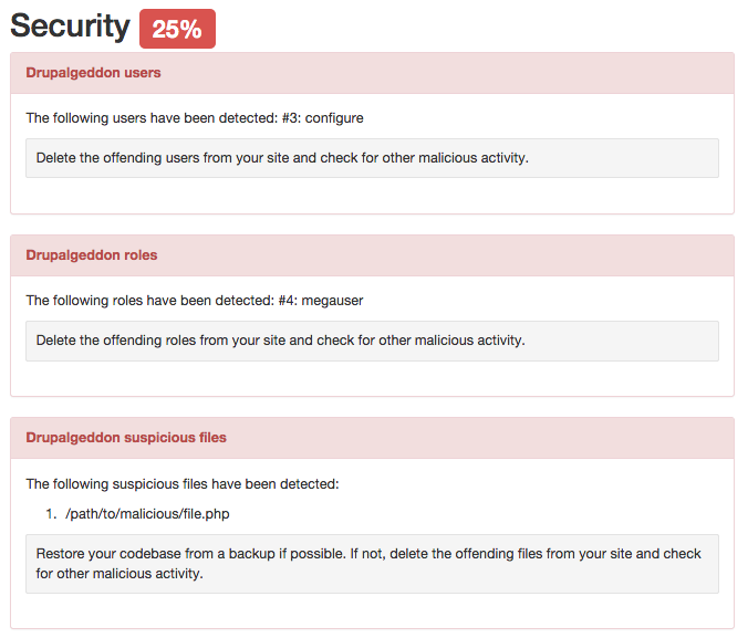 Site Audit Security Report