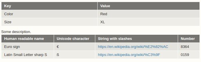 3  JSON examples | Drupal 7 guide on Drupal org