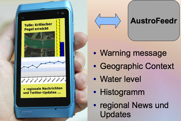 Flood level warning message delivery to the mobile