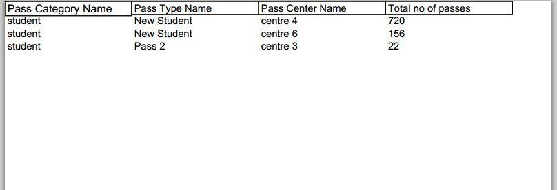 Display borders on PDF table [#1355440] | Drupal org