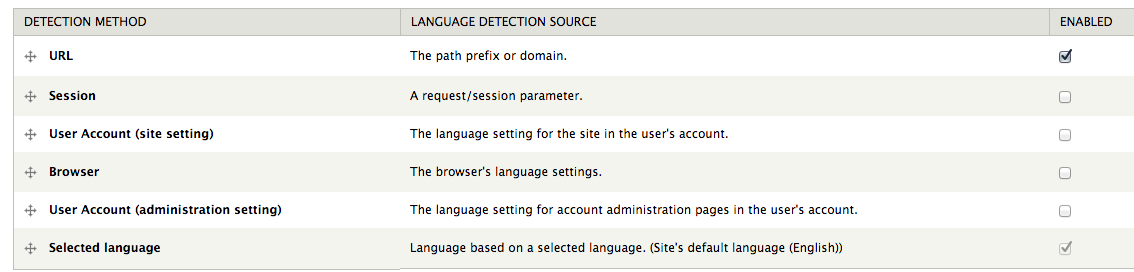 d8mi-admin-pages-language-detection.png
