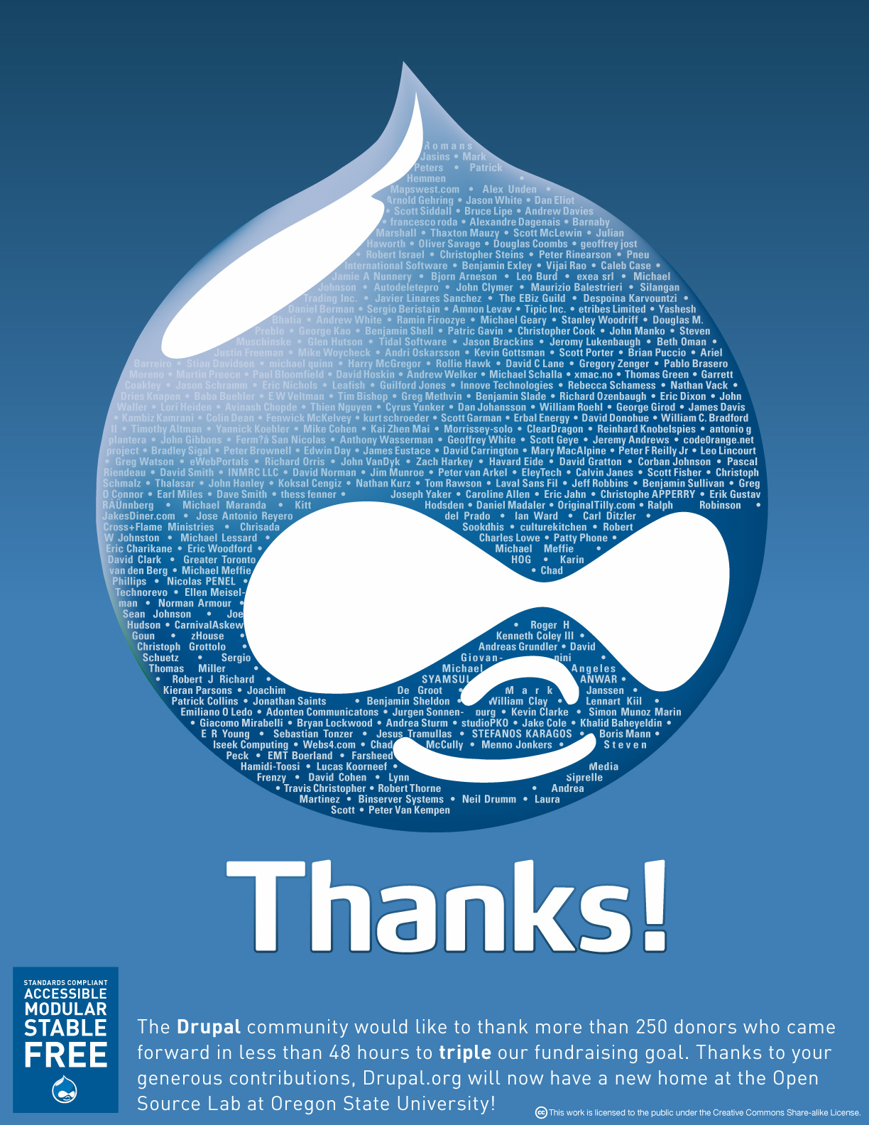 donations update and thanks drupal org