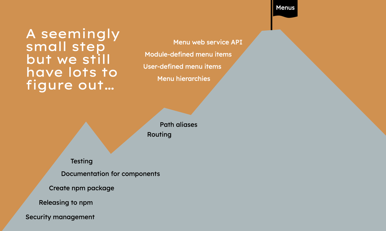 The path to having a first official JavaScript component is longer than it may appear.