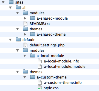 screenshot of a mock-up files folder layout