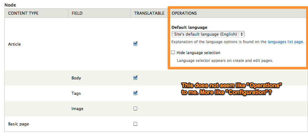 Table column heading says 'Operations' but what lies below are configuration settings about which language to default to and whether or not to show the language selector