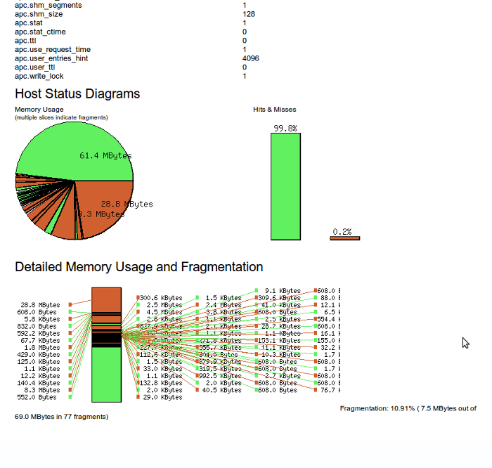 Cache Router Statisticsq