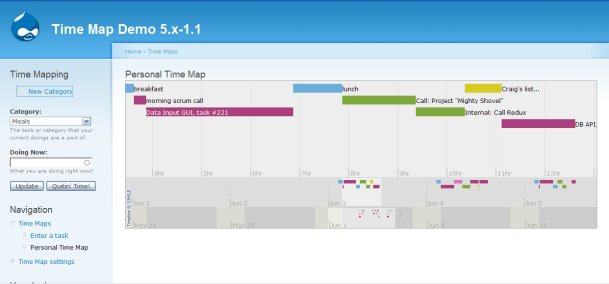 Time Map | Drupal.org