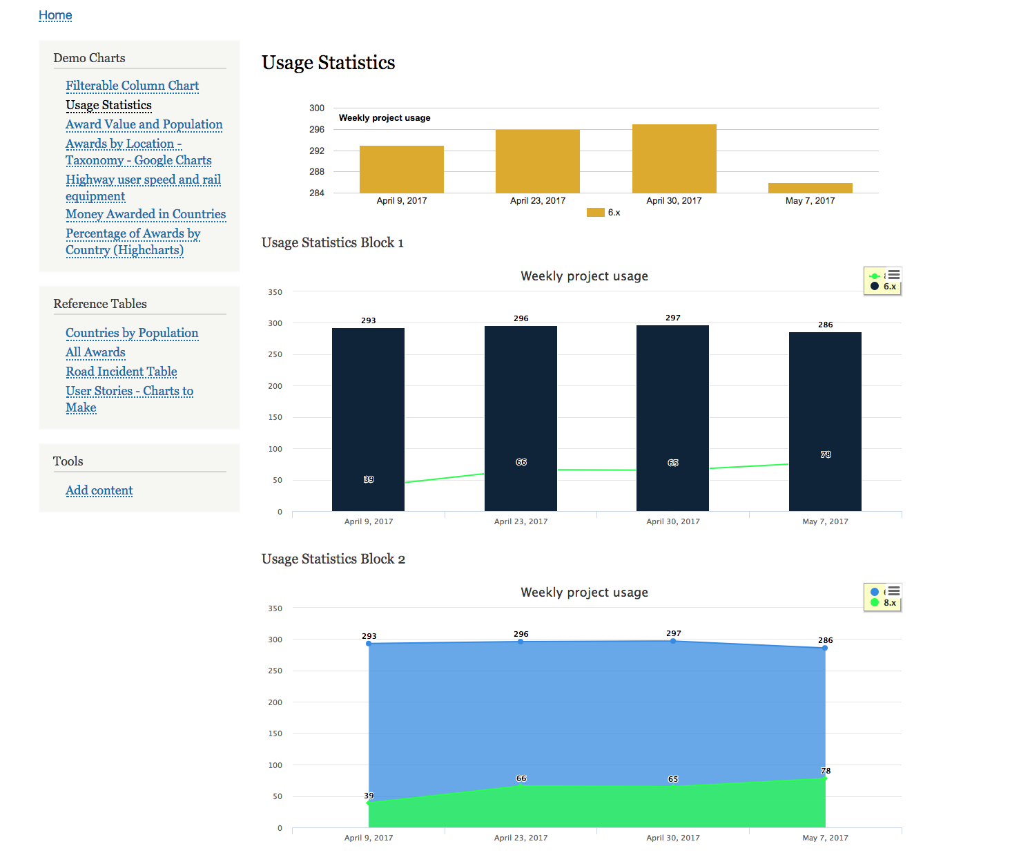 Undefined index exporting in Drupal\charts_highcharts\Plugin