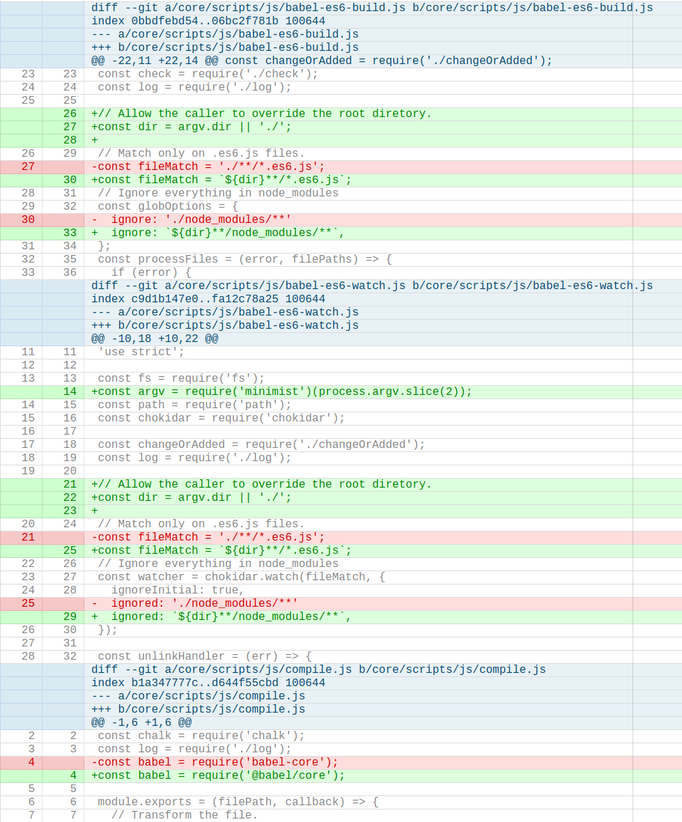 Use ES6 for contrib and custom JavaScript development [#2957390