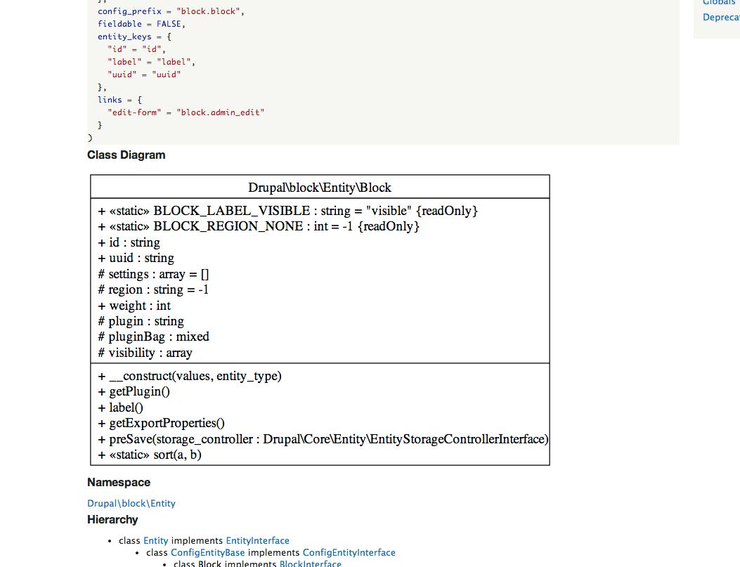 Add uml class diagrams to apidrupal 2168705 drupal 6 drupal block entity blockg ccuart Gallery