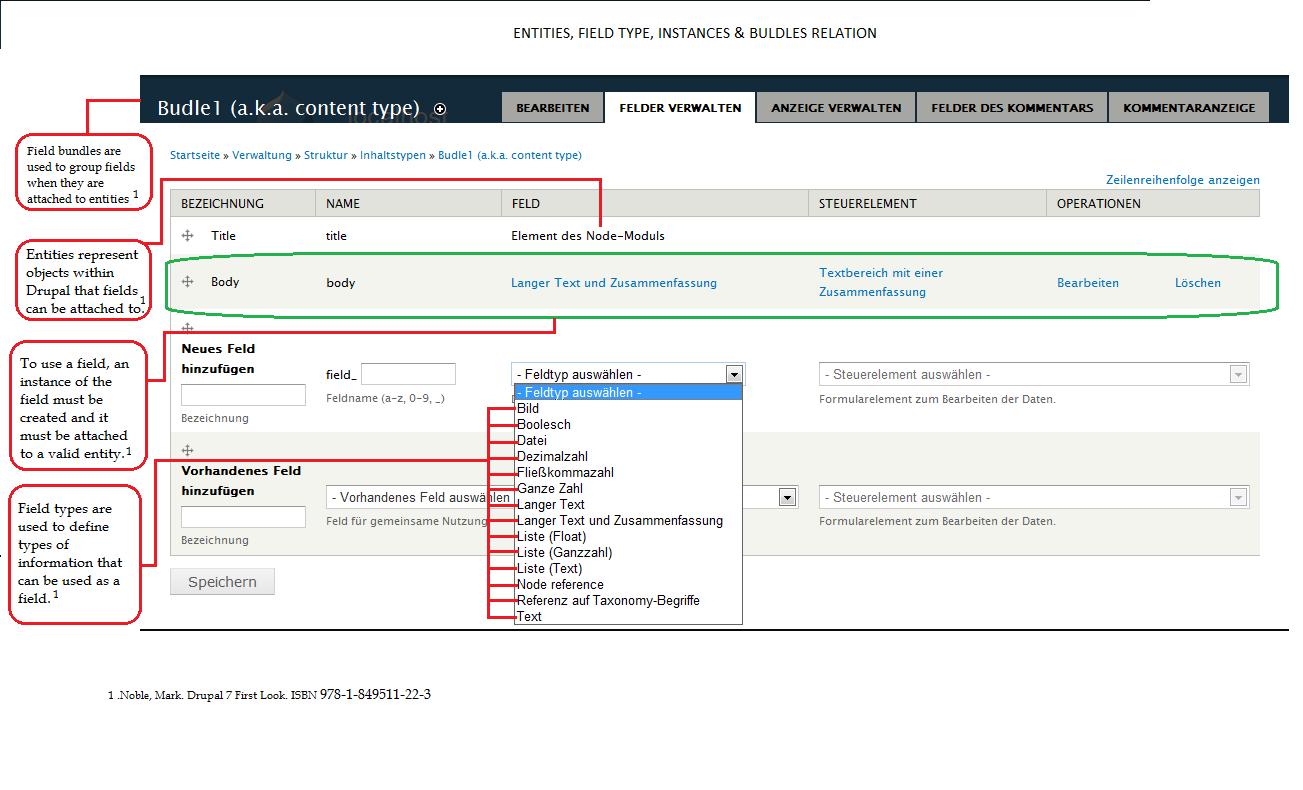 Field API | field module | Drupal 7 x | Drupal API