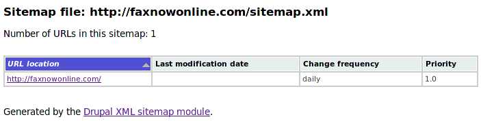 no xml sitemaps available there are currently no xml sitemap