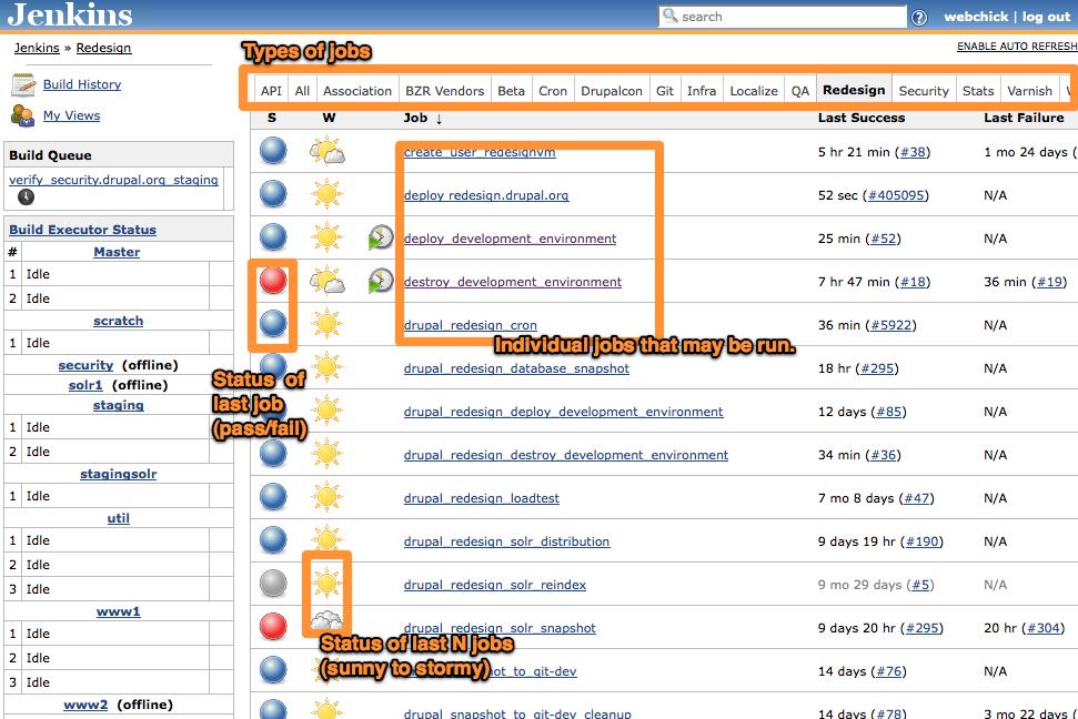 GitHub - jenkinsci/windows-slave-installer-module