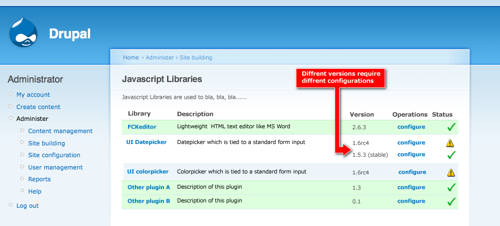 Allow to add JS/CSS libraries (sets of files, settings, and