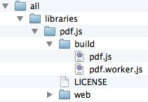 pdf.js library directory