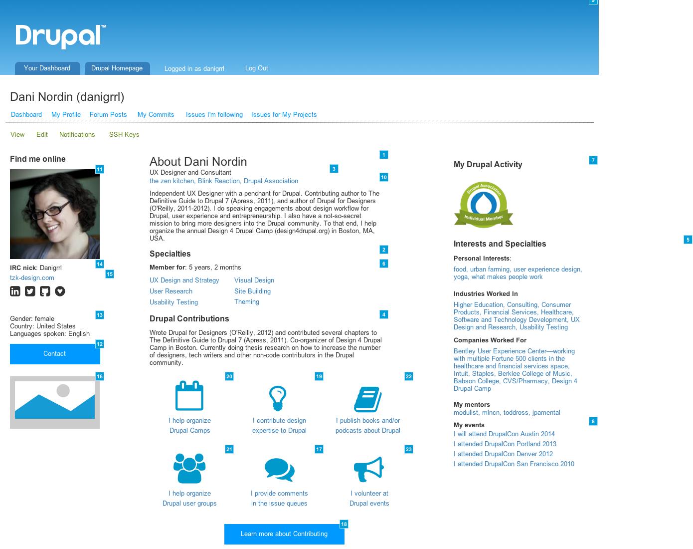 Make drupal user profiles more robust 2281763 drupal 7 profilenon codecontributorg xflitez Gallery