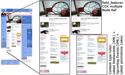 The Rake Magazine homepage - deconstructed