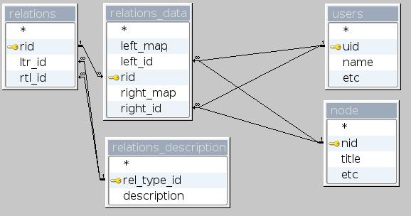 how to create a gitignore node_modules