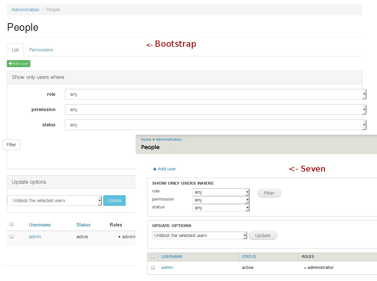 Make altered form field groups as bootstrap panels optional screenshot15 07 0223 46 01g falaconquin