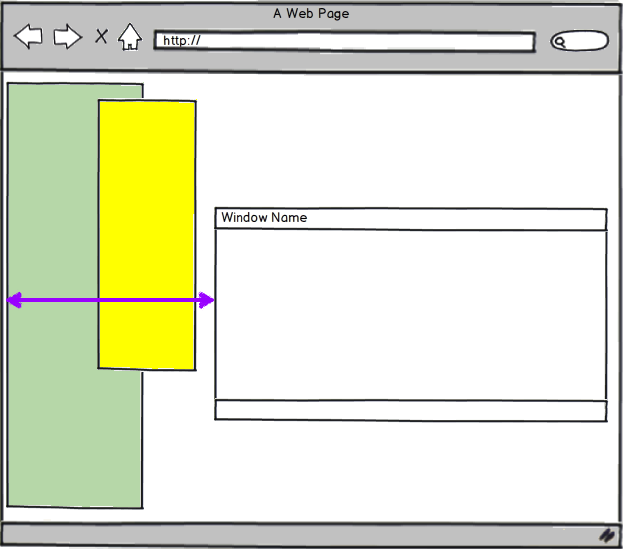 Mockup of a browser window. A dialog is open. Two elements to the left of the dialog are capable displacing the dialog left edge. The element that is farthest from the left edge pushes the dialog, not the sum of the widths of the elements.
