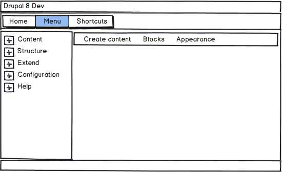 Wireframe showing the menu tray open and docked to the left edge of the screen. The shortcuts tray is open and docked to the top edge of the screen under the admin bar.