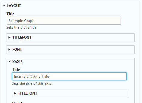 Using Plotly js | Drupal 8 guide on Drupal org