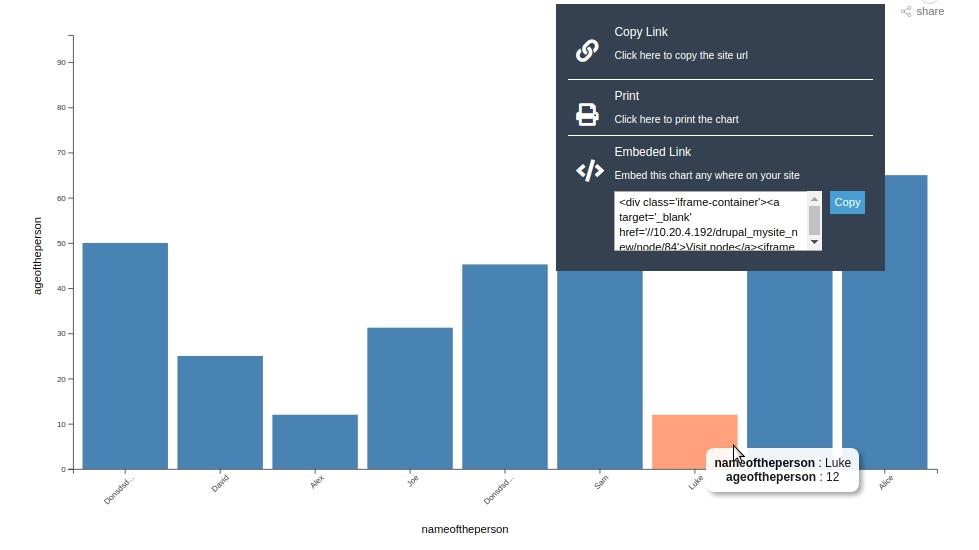 PanKM Chart | Drupal org