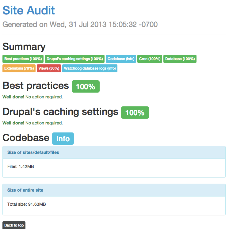 Site Audit | Drupal org
