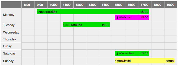 Field TimeTable – Project Timetable