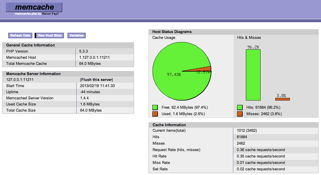 Install memcached with libmemcached for php5-fpm •.