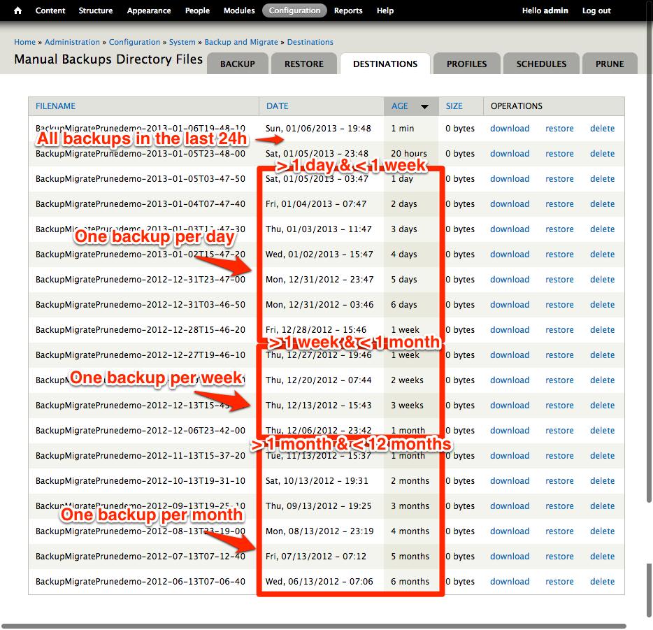 Backup and migrate prune   Drupal.org