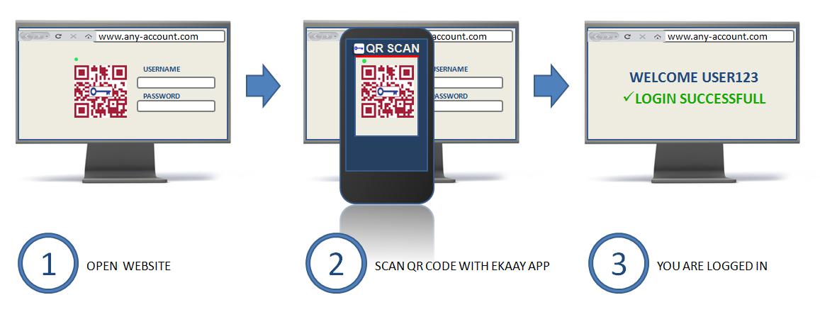 eKaay - QR Code Login | Drupal org