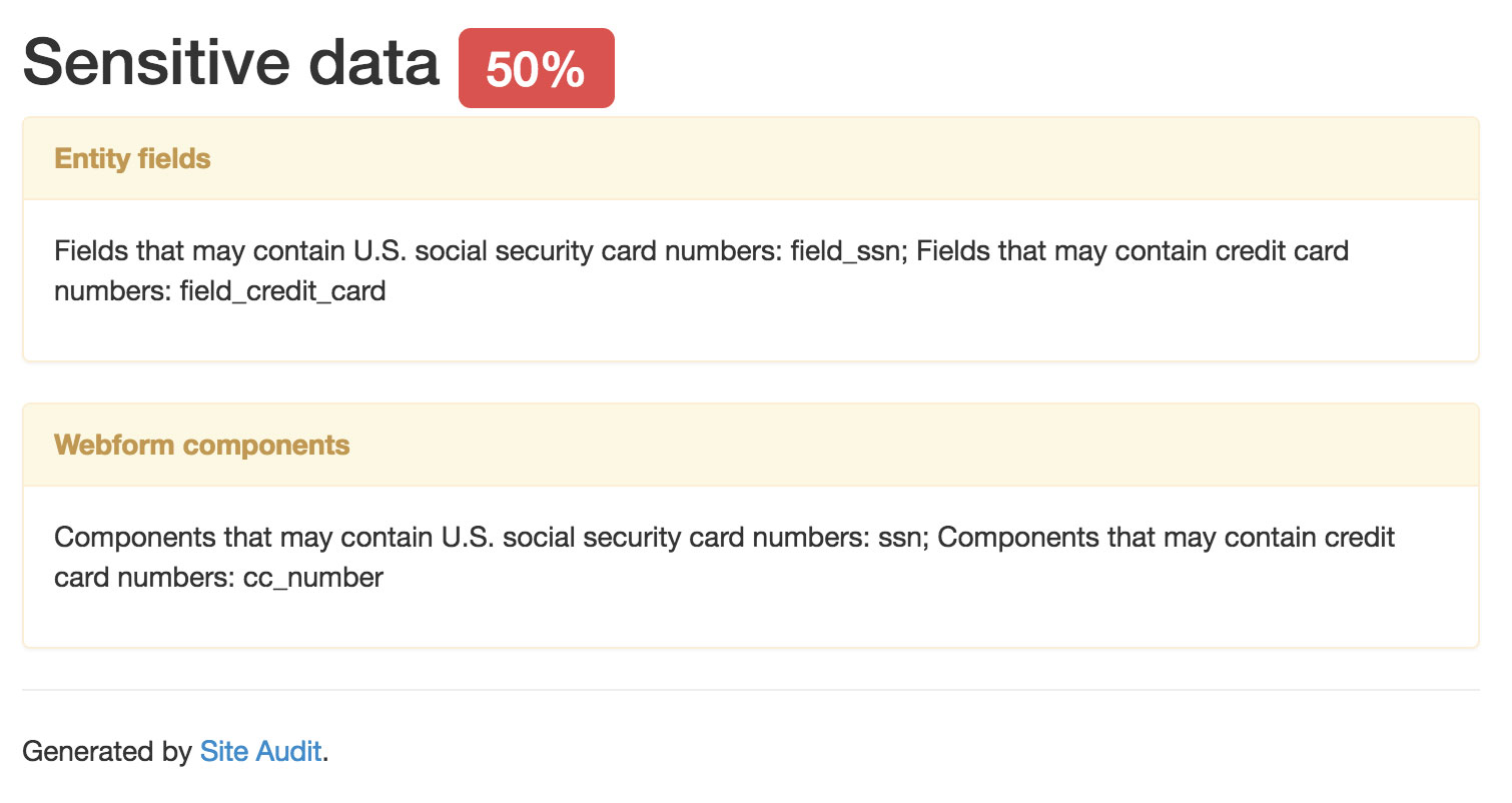 Examples of users' sensitive data in mobile applications. A user's.
