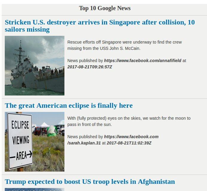 Топ 10 org сайтов как сделать туристический сайт