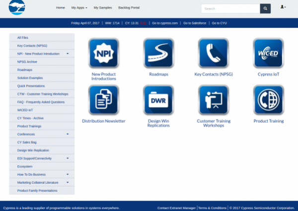 Cypress Semiconductor Extranet Case Study Developed using Drupal 8