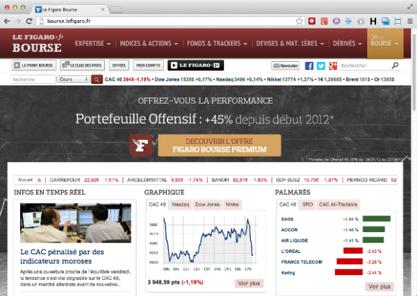 Screenshot of the Le Figaro Bourse front page.