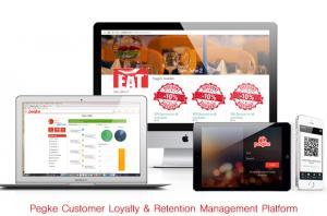 Pegke Customer Loyalty Retention Management Platform