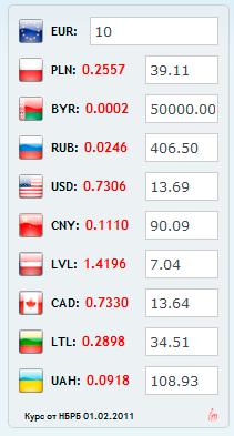 Currency Converter Drupal Org