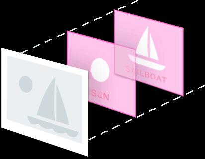 Google Vision API | Drupal org