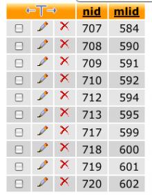 The {menu_node} table