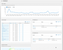 Dashboard example 2
