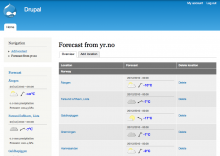 Yr weatherdata overview page
