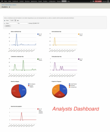 analytics preview