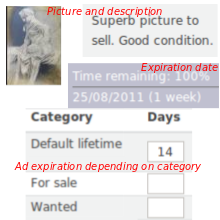 Composite screenshot highlighting Classified Ads features