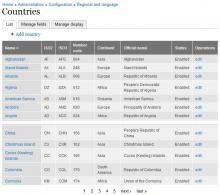 countries-admin.jpg