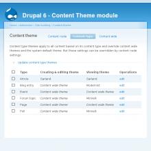 Content Theme module